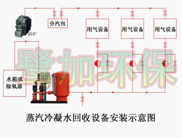 锅炉蒸汽压力传感器接线图